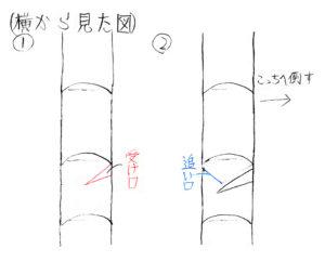 竹の伐り方